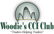 trading how to: with Woodie's CCI Club